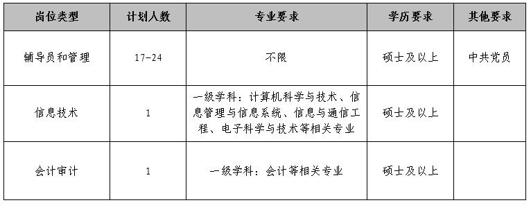 招聘计划附表.png